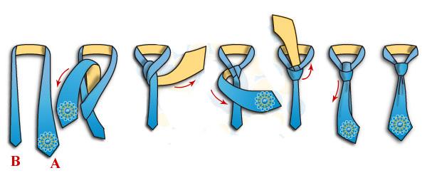 Как завязывать галстук (схема)